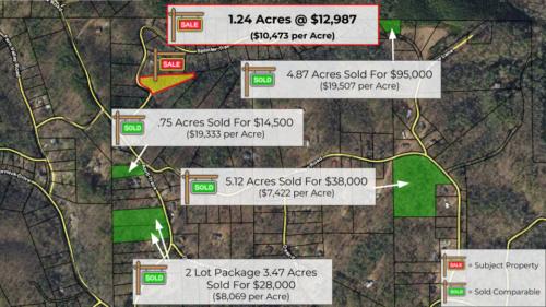 Property ID 11712_ Splinter Trail, Dawson, GA - Property Image Deck (1)